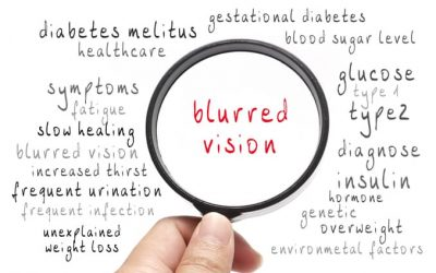 Can Diabetes Affect My Vision?